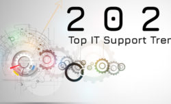 Top IT Support Trends For 2021